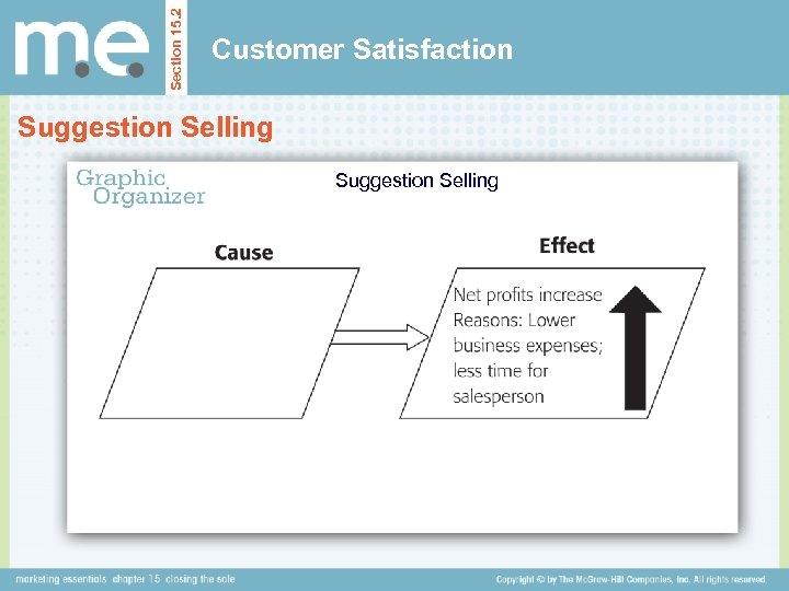 Section 15. 2 Customer Satisfaction Suggestion Selling