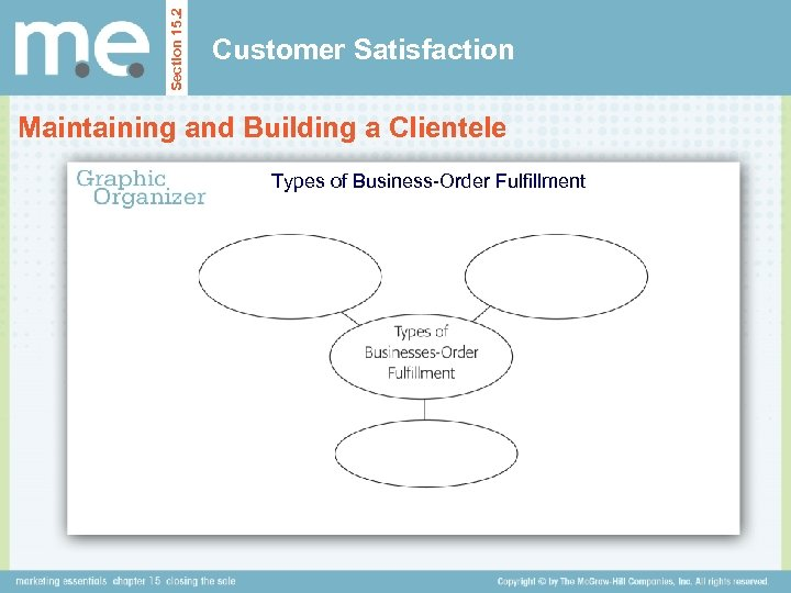 Section 15. 2 Customer Satisfaction Maintaining and Building a Clientele Types of Business-Order Fulfillment