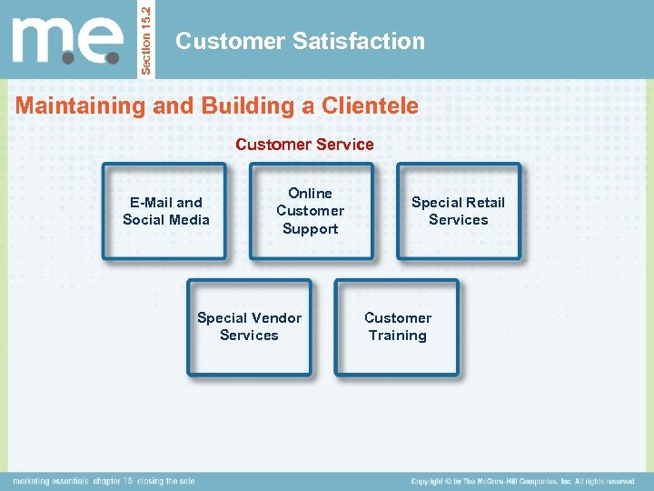 Section 15. 2 Customer Satisfaction Maintaining and Building a Clientele Customer Service E-Mail and