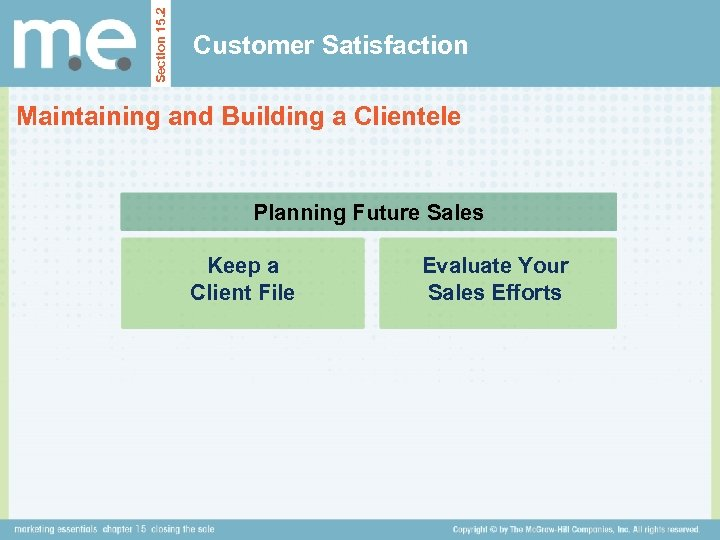 Section 15. 2 Customer Satisfaction Maintaining and Building a Clientele Planning Future Sales Keep
