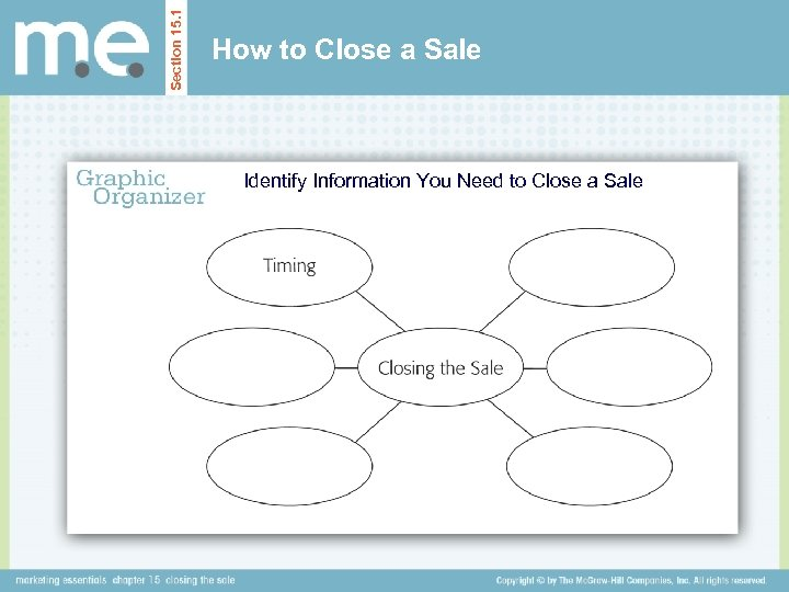 Section 15. 1 How to Close a Sale Identify Information You Need to Close