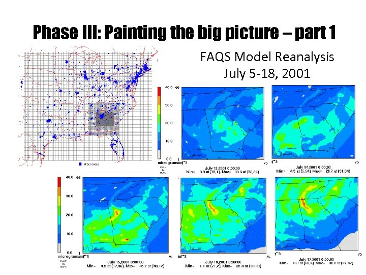 Phase III: Painting the big picture – part 1 FAQS Model Reanalysis July 5