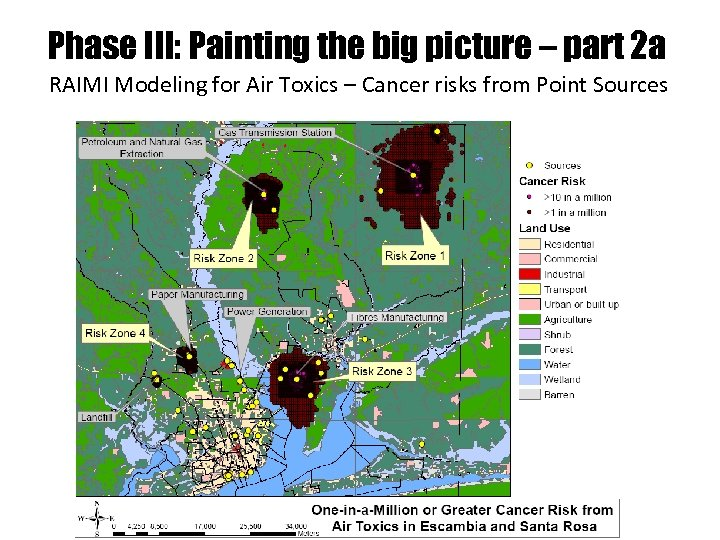 Phase III: Painting the big picture – part 2 a RAIMI Modeling for Air
