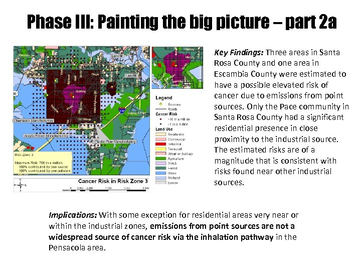 Phase III: Painting the big picture – part 2 a Key Findings: Three areas