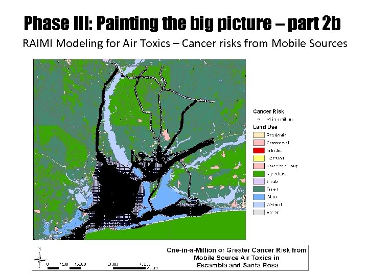 Phase III: Painting the big picture – part 2 b RAIMI Modeling for Air