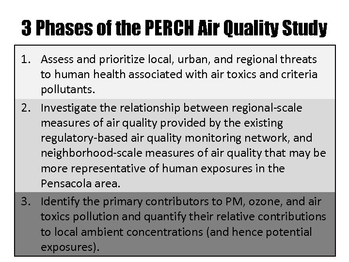 3 Phases of the PERCH Air Quality Study 1. Assess and prioritize local, urban,