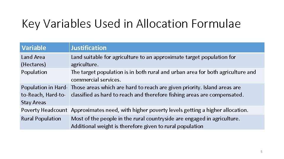 Key Variables Used in Allocation Formulae Variable Justification Land Area (Hectares) Population Land suitable