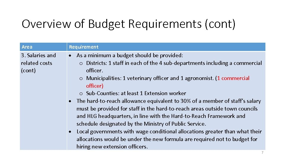 Overview of Budget Requirements (cont) Area Requirement 3. Salaries and related costs (cont) As