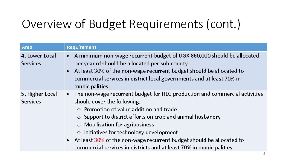 Overview of Budget Requirements (cont. ) Area Requirement 4. Lower Local Services A minimum