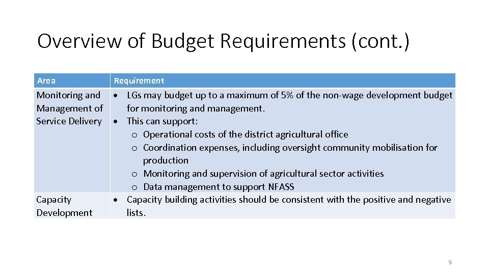 Overview of Budget Requirements (cont. ) Area Requirement Monitoring and LGs may budget up