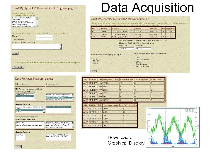 Data Acquisition Download or Graphical Display