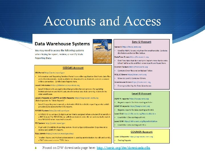 Accounts and Access S Found on DW downloads page here: http: //neric. org/dw/downloads. cfm