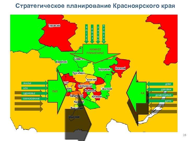 Стратегическое планирование Красноярского края Б О Г Е С Б О А З З