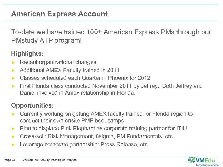 American Express Account To-date we have trained 100+ American Express PMs through our PMstudy