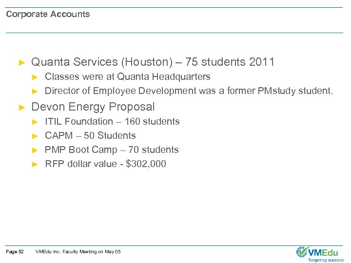 Corporate Accounts ► Quanta Services (Houston) – 75 students 2011 ► ► ► Devon