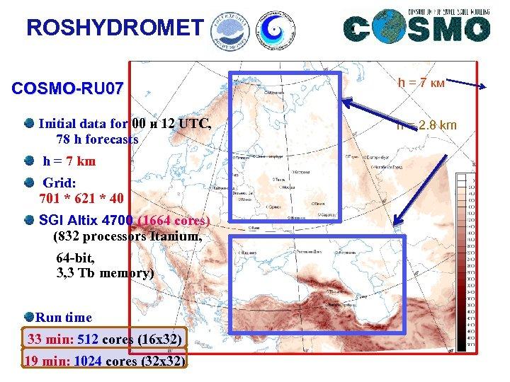 ROSHYDROMET COSMO-RU 07 Initial data for 00 и 12 UTC, 78 h forecasts h