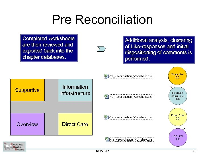 Pre Reconciliation Completed worksheets are then reviewed and exported back into the chapter databases.