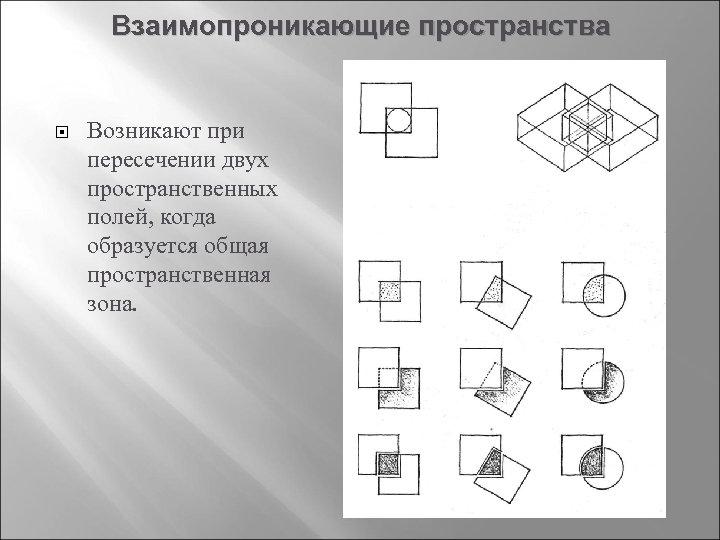 Взаимопроникающие пространства Возникают при пересечении двух пространственных полей, когда образуется общая пространственная зона.