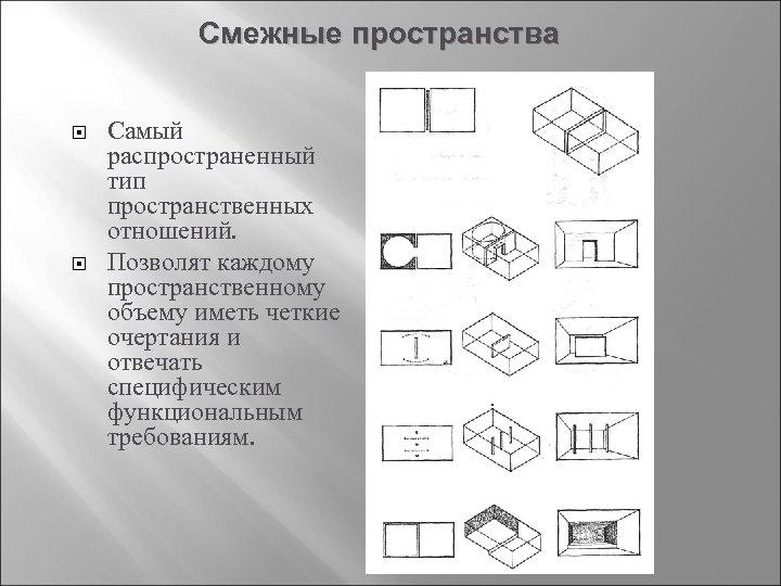 Смежные пространства Самый распространенный тип пространственных отношений. Позволят каждому пространственному объему иметь четкие очертания