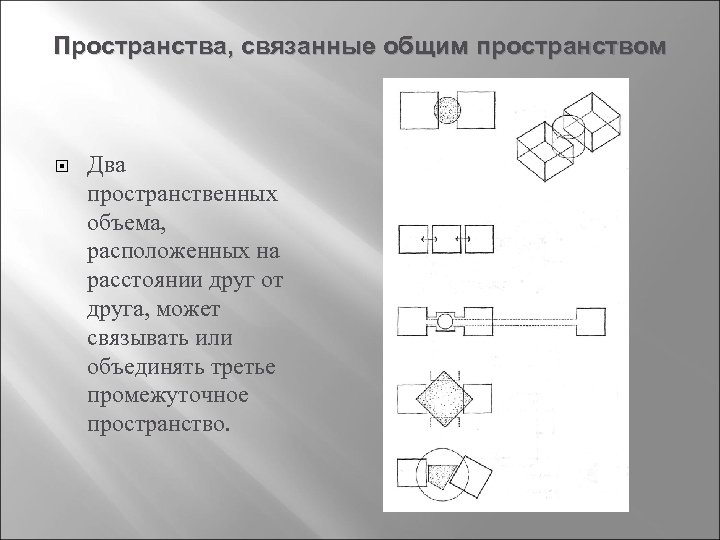Пространства, связанные общим пространством Два пространственных объема, расположенных на расстоянии друг от друга, может