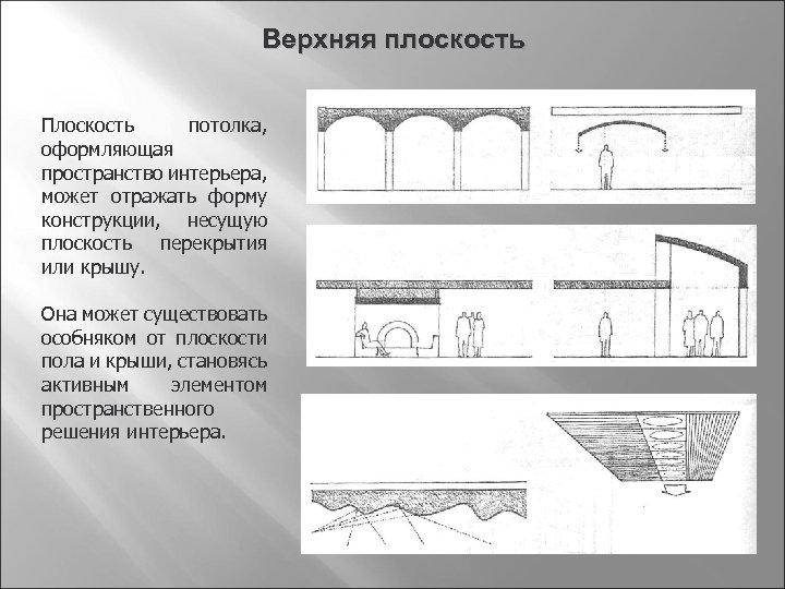 Верхняя плоскость Плоскость потолка, оформляющая пространство интерьера, может отражать форму конструкции, несущую плоскость перекрытия