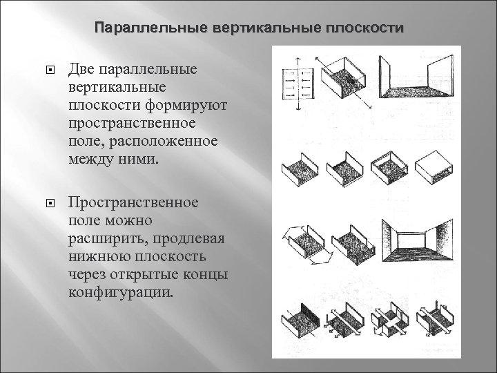 Параллельные вертикальные плоскости Две параллельные вертикальные плоскости формируют пространственное поле, расположенное между ними. Пространственное
