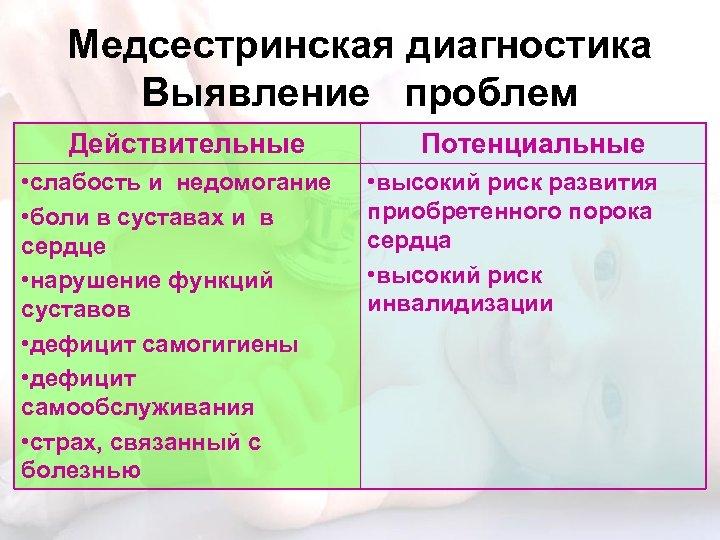 Медсестринская диагностика Выявление проблем Действительные • слабость и недомогание • боли в суставах и