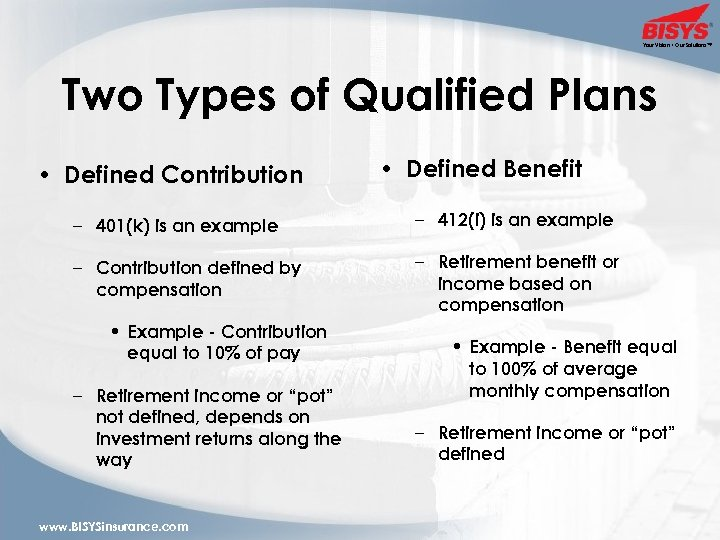 Your Vision • Our Solutions™ Two Types of Qualified Plans • Defined Contribution •