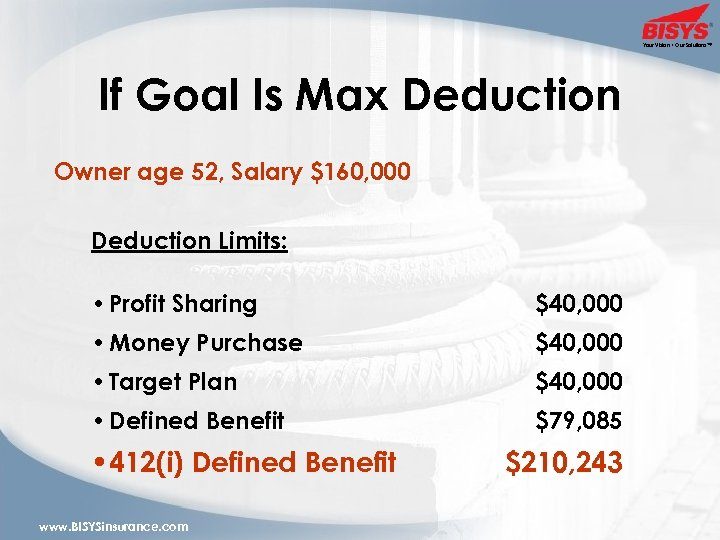 Your Vision • Our Solutions™ If Goal Is Max Deduction Owner age 52, Salary