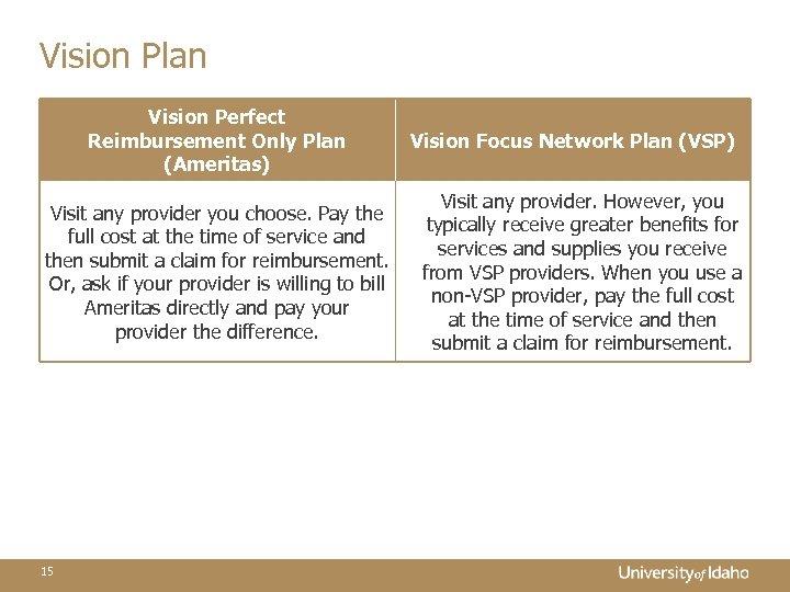 Vision Plan Vision Perfect Reimbursement Only Plan (Ameritas) Visit any provider you choose. Pay