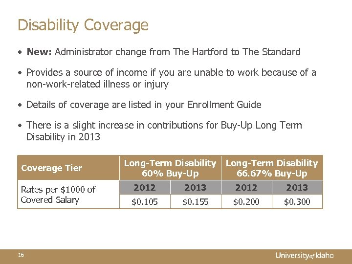 Disability Coverage • New: Administrator change from The Hartford to The Standard • Provides