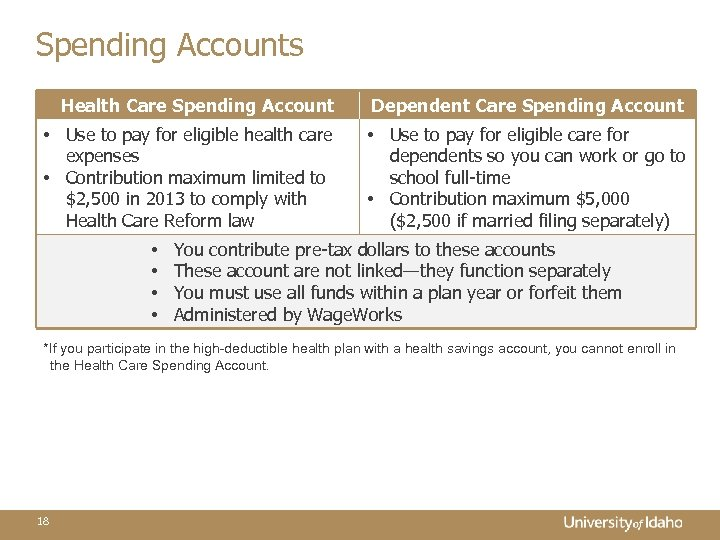 Spending Accounts Health Care Spending Account Dependent Care Spending Account • Use to pay