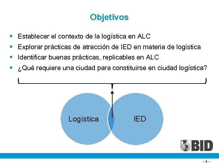 Objetivos § Establecer el contexto de la logística en ALC § Explorar prácticas de