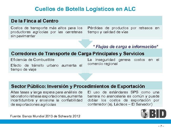 Cuellos de Botella Logísticos en ALC De la Finca al Centro Costos de transporte