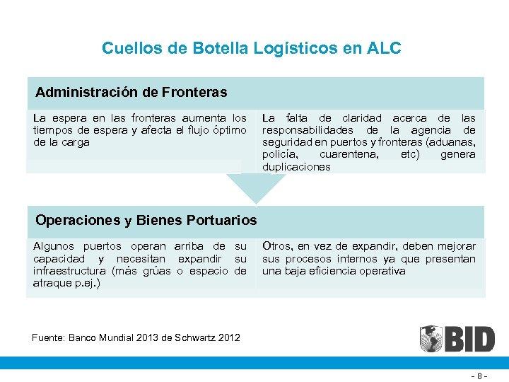 Cuellos de Botella Logísticos en ALC Administración de Fronteras La espera en las fronteras
