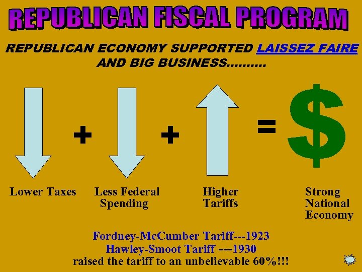 REPUBLICAN ECONOMY SUPPORTED LAISSEZ FAIRE AND BIG BUSINESS………. + Lower Taxes = + Less
