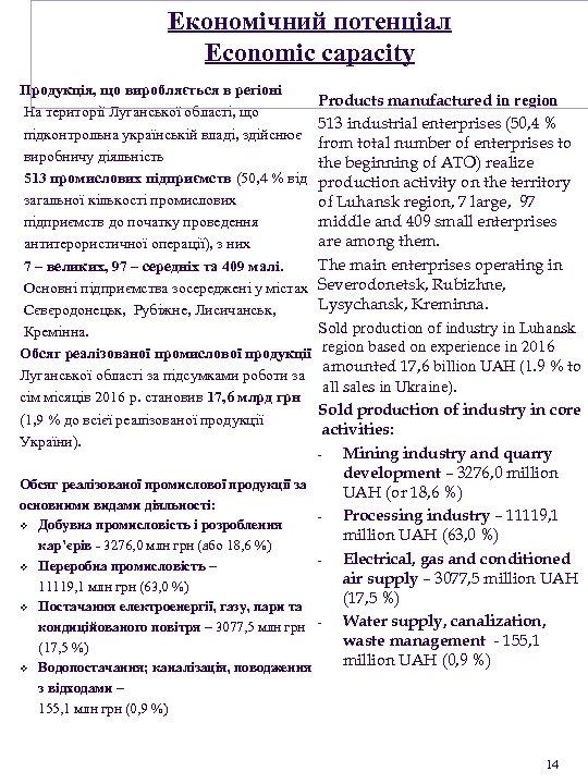 Економічний потенціал Economic capacity Продукція, що виробляється в регіоні На території Луганської області, що