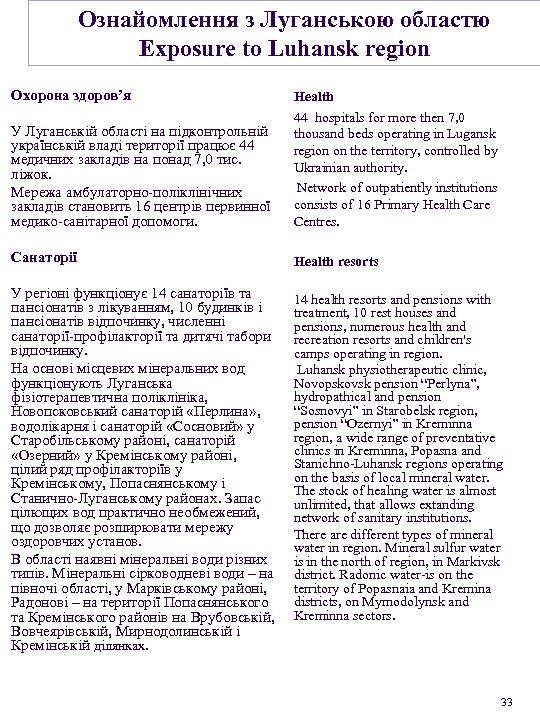 Ознайомлення з Луганською областю Exposure to Luhansk region Охорона здоров'я У Луганській області на