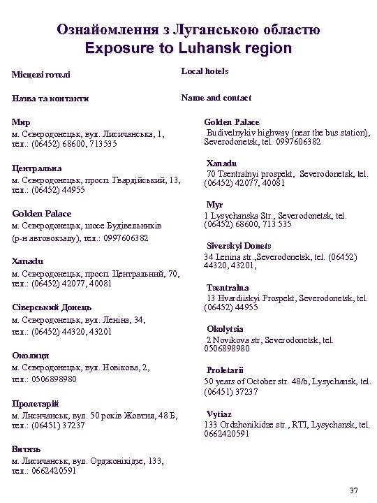 Ознайомлення з Луганською областю Exposure to Luhansk region Місцеві готелі Назва та контакти Local