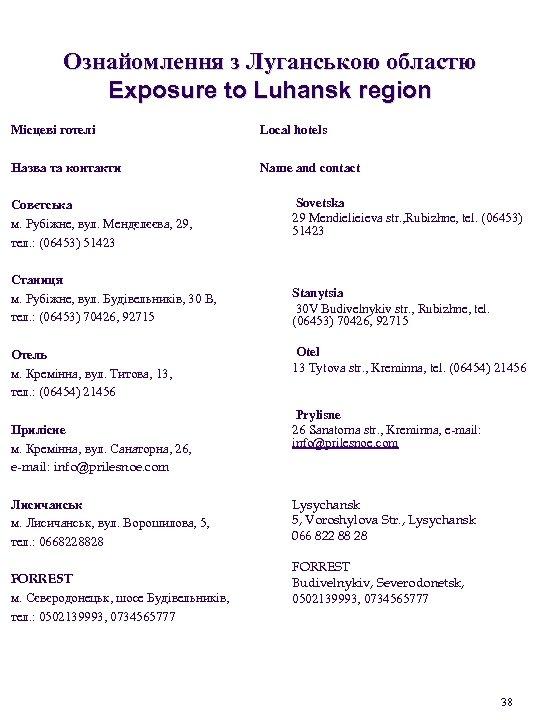 Ознайомлення з Луганською областю Exposure to Luhansk region Місцеві готелі Назва та контакти Совєтська