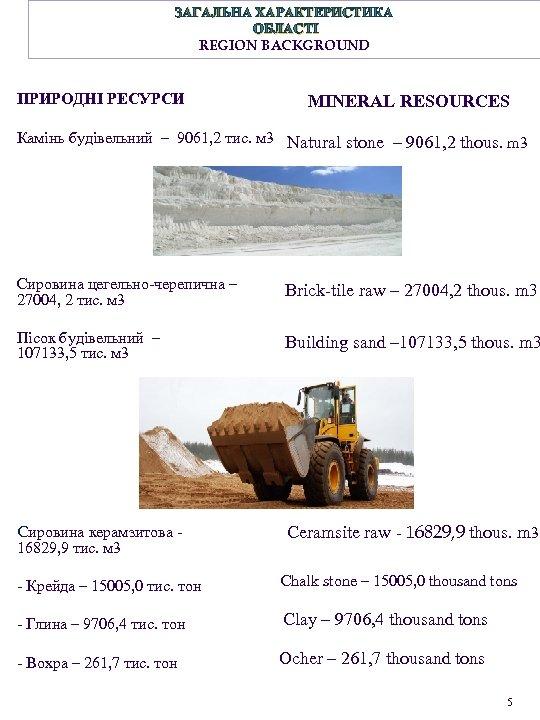 ЗАГАЛЬНА ХАРАКТЕРИСТИКА ОБЛАСТІ REGION BACKGROUND ПРИРОДНІ РЕСУРСИ MINERAL RESOURCES Камінь будівельний – 9061, 2