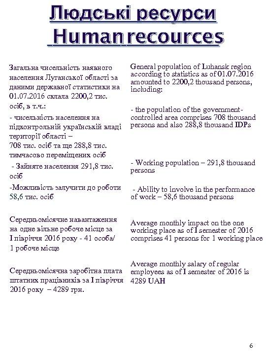 Людські ресурси Human recources Загальна чисельність наявного населення Луганської області за даними державної статистики