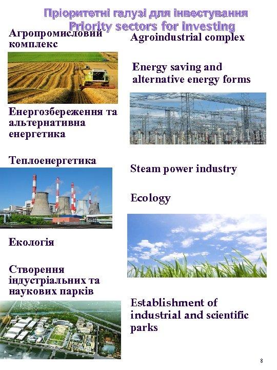 Пріоритетні галузі для інвестування Priority sectors for investing Агропромисловий Agroindustrial complex комплекс Energy saving