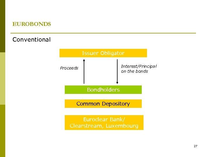 EUROBONDS Conventional Issuer Obligator Interest/Principal on the bonds Proceeds Bondholders Common Depository Euroclear Bank/