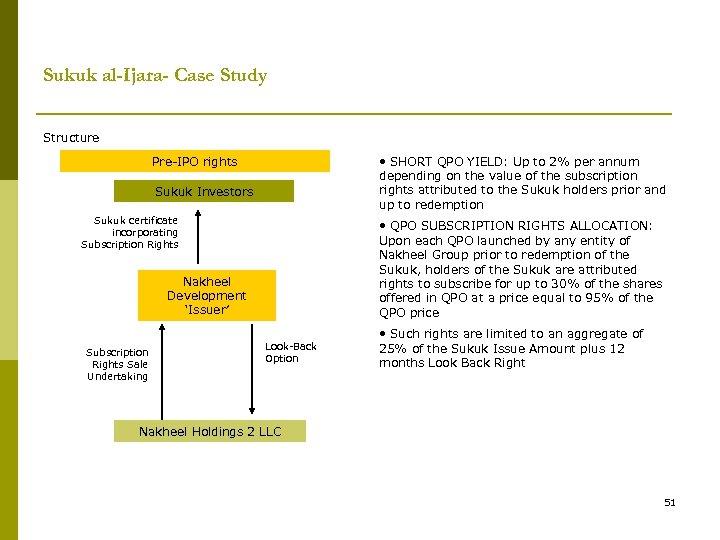 Sukuk al-Ijara- Case Study Structure • SHORT QPO YIELD: Up to 2% per annum