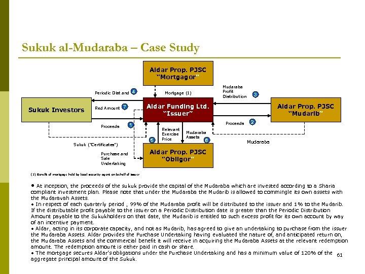 """Sukuk al-Mudaraba – Case Study Aldar Prop. PJSC """"Mortgagor"""" 4 Periodic Dist and Sukuk"""