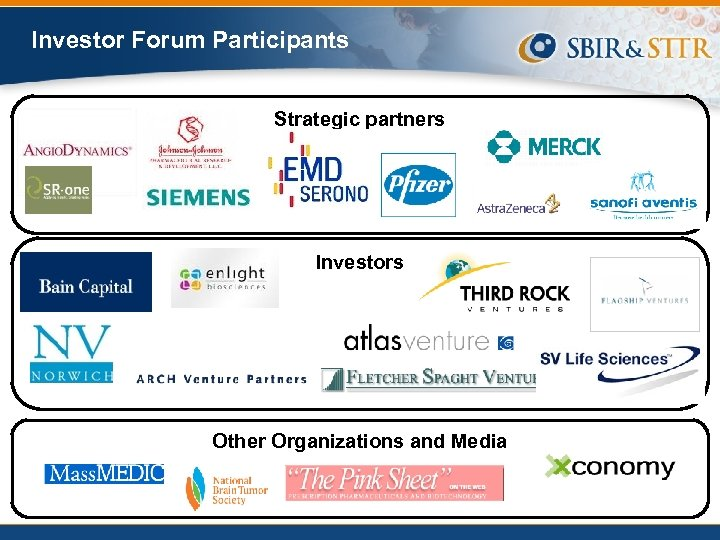 Investor Forum Participants Strategic partners Investors Other Organizations and Media