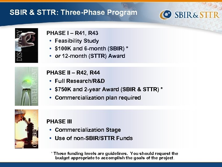 SBIR & STTR: Three-Phase Program PHASE I – R 41, R 43 • Feasibility
