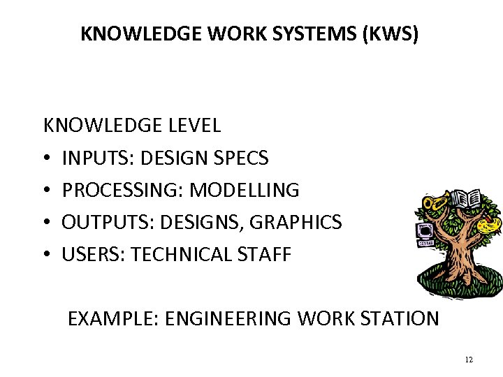 KNOWLEDGE WORK SYSTEMS (KWS) KNOWLEDGE LEVEL • INPUTS: DESIGN SPECS • PROCESSING: MODELLING •