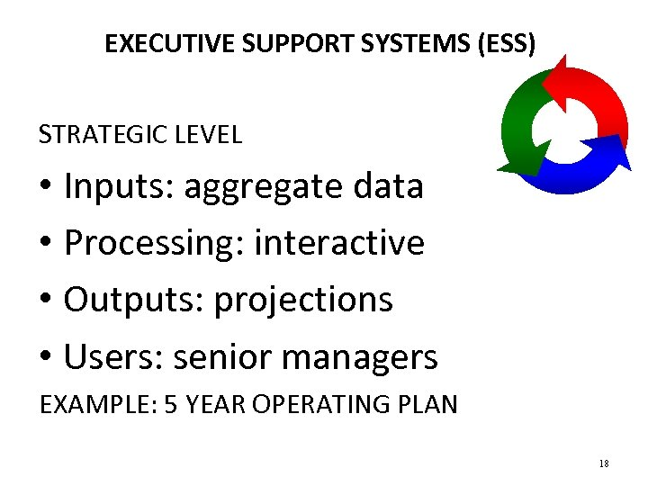 EXECUTIVE SUPPORT SYSTEMS (ESS) STRATEGIC LEVEL • Inputs: aggregate data • Processing: interactive •